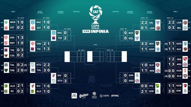 Copa Superliga: la agenda de las revanchas